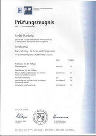 Frau Hartwig - Prüfungszeugnis